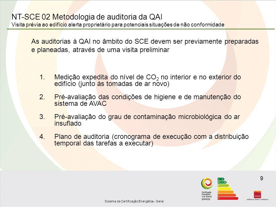 Sistema de Certificação Energética - Geral 9 1.Medição expedita do nível de CO 2 no interior e no exterior do edifício (junto às tomadas de ar novo) 2