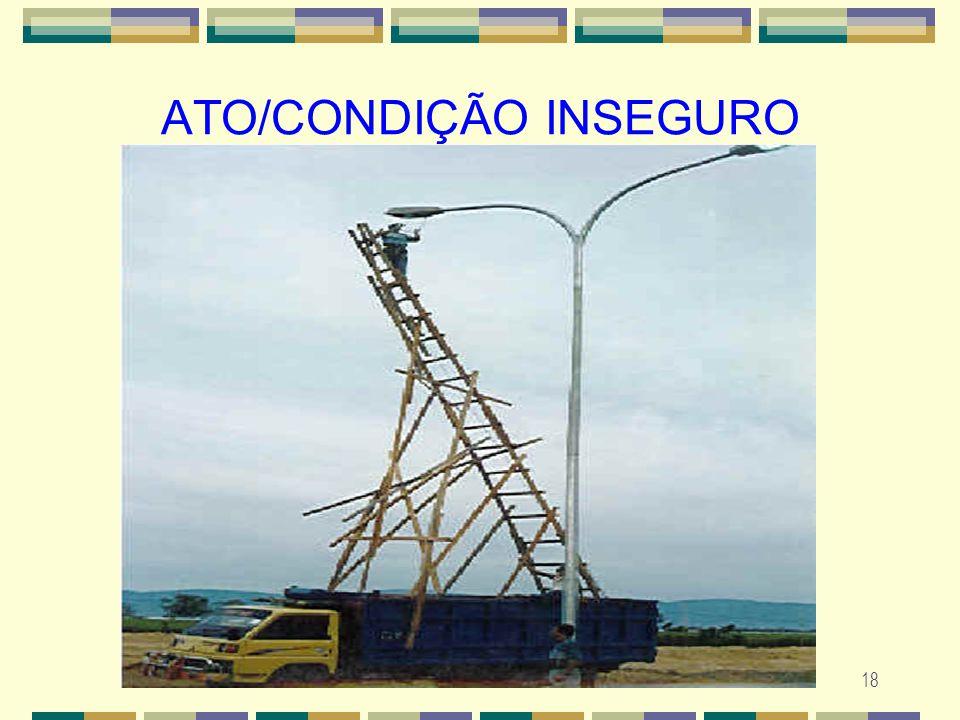 18 ATO/CONDIÇÃO INSEGURO