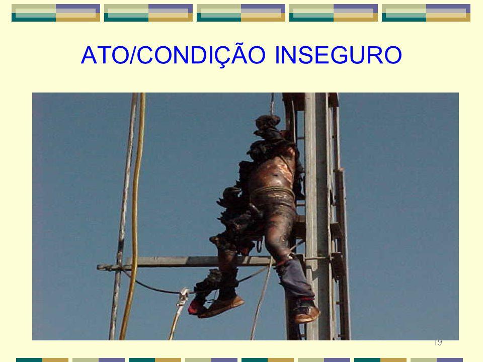 19 ATO/CONDIÇÃO INSEGURO
