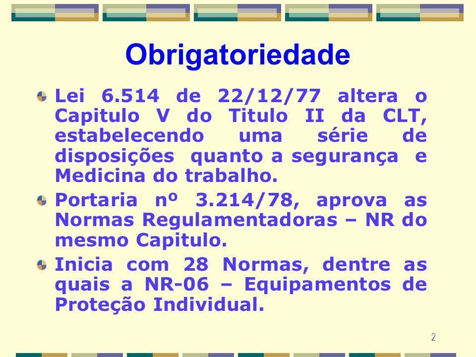 2 Obrigatoriedade Lei 6.514 de 22/12/77 altera o Capitulo V do Titulo II da CLT, estabelecendo uma série de disposições quanto a segurança e Medicina