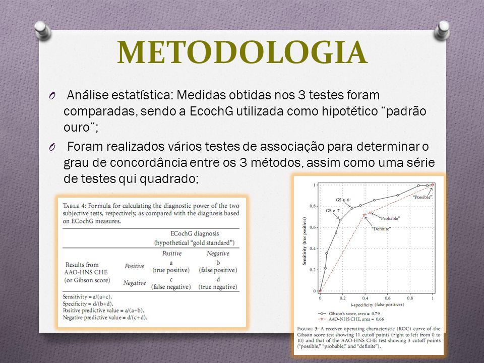 O Análise estatística: Medidas obtidas nos 3 testes foram comparadas, sendo a EcochG utilizada como hipotético padrão ouro; O Foram realizados vários