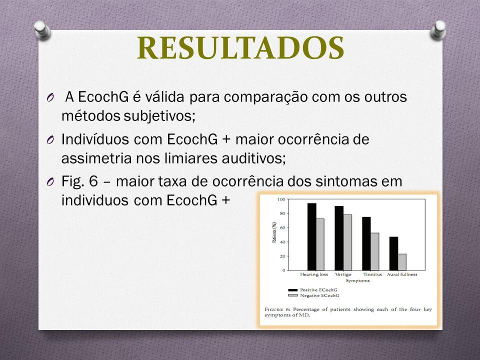 O A EcochG é válida para comparação com os outros métodos subjetivos; O Indivíduos com EcochG + maior ocorrência de assimetria nos limiares auditivos;