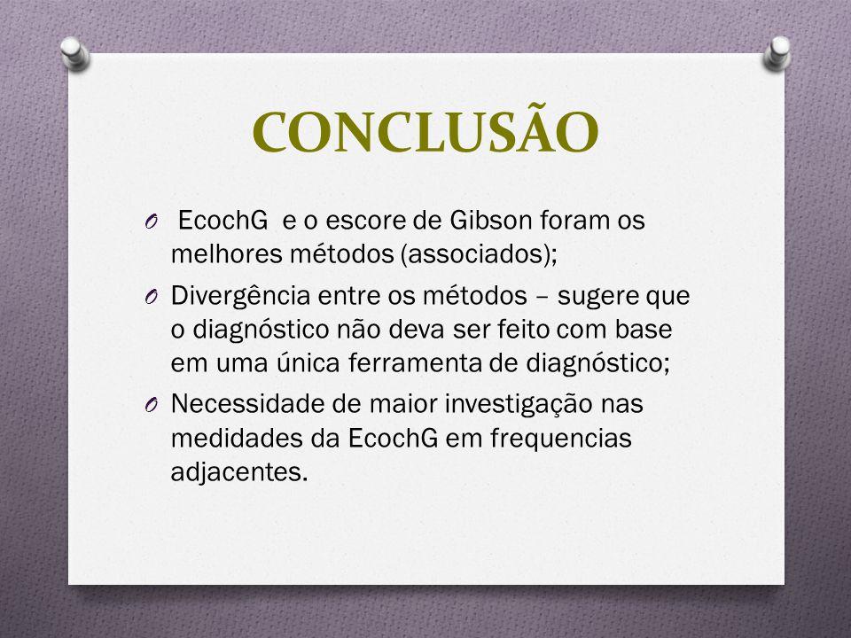 O EcochG e o escore de Gibson foram os melhores métodos (associados); O Divergência entre os métodos – sugere que o diagnóstico não deva ser feito com