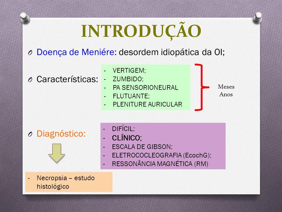 INTRODUÇÃO O Doença de Meniére: desordem idiopática da OI; O Características: O Diagnóstico: -VERTIGEM; -ZUMBIDO; -PA SENSORIONEURAL -FLUTUANTE; -PLEN