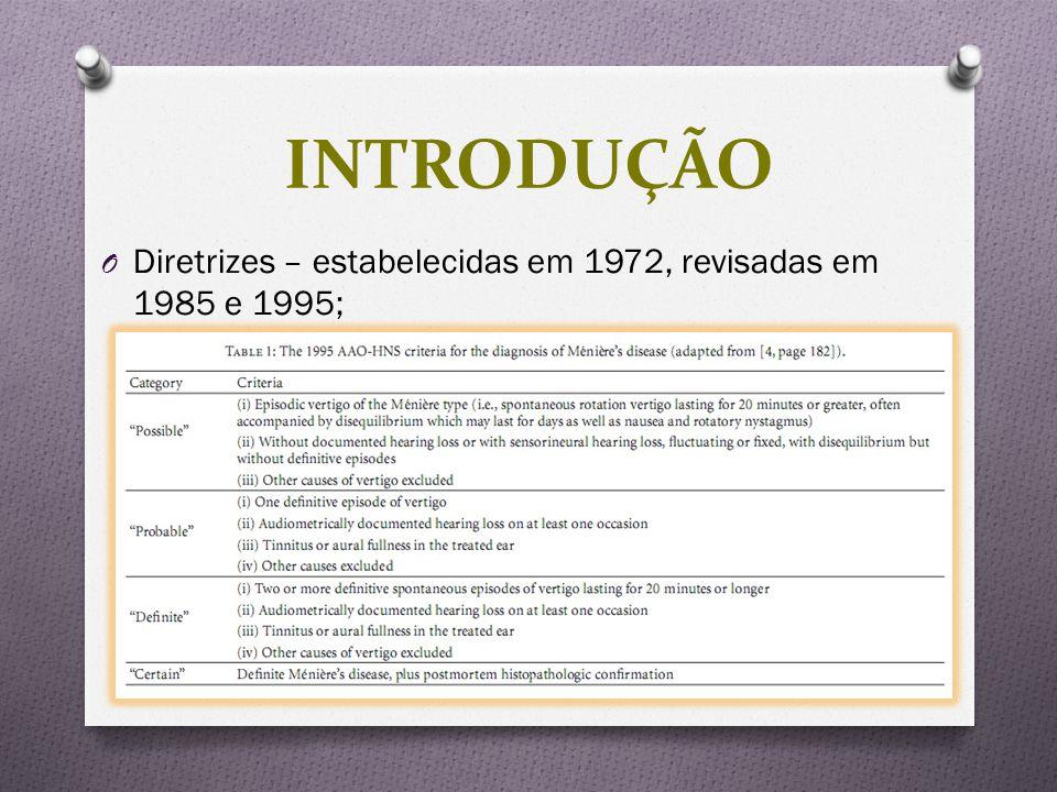 O Diretrizes – estabelecidas em 1972, revisadas em 1985 e 1995; INTRODUÇÃO