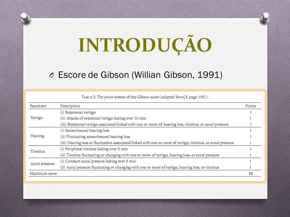 O Escore de Gibson (Willian Gibson, 1991) INTRODUÇÃO