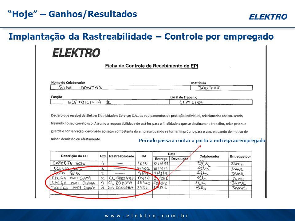 www.elektro.com.br Hoje – Ganhos/Resultados Implantação da Rastreabilidade – Controle por empregado Período passa a contar a partir a entrega ao empre