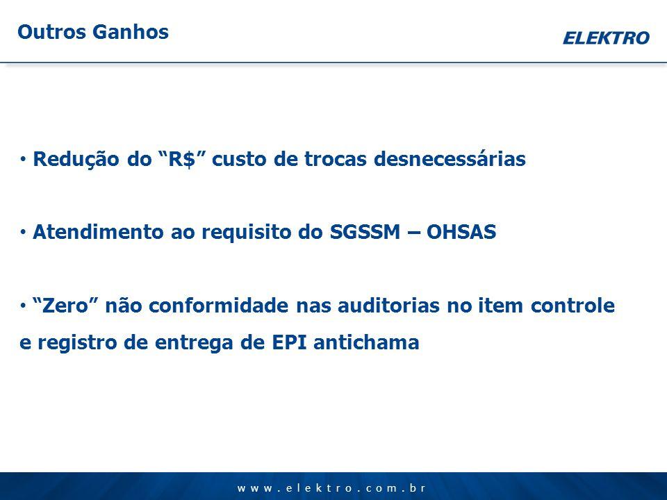www.elektro.com.br Outros Ganhos Redução do R$ custo de trocas desnecessárias Atendimento ao requisito do SGSSM – OHSAS Zero não conformidade nas audi