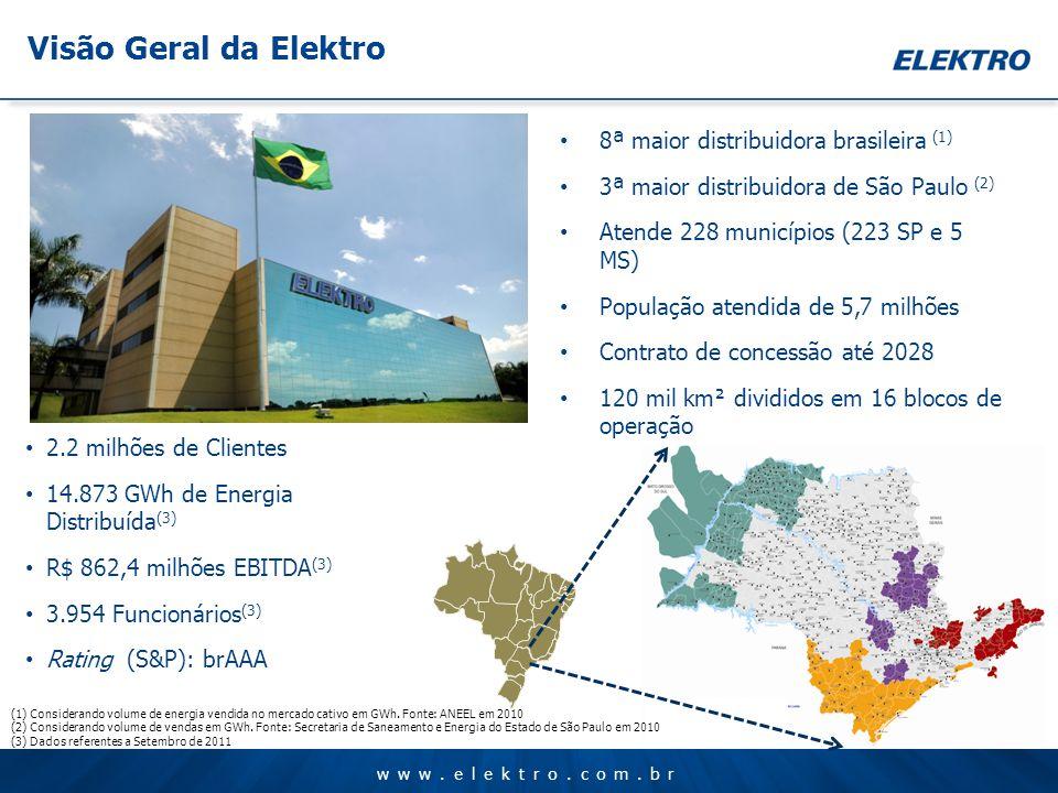 Visão Geral da Elektro (1) Considerando volume de energia vendida no mercado cativo em GWh. Fonte: ANEEL em 2010 (2) Considerando volume de vendas em