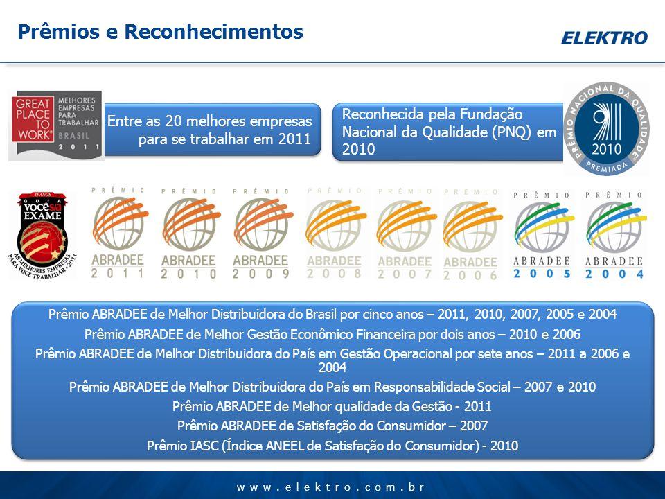 www.elektro.com.br Reconhecida pela Fundação Nacional da Qualidade (PNQ) em 2010 Prêmios e Reconhecimentos Entre as 20 melhores empresas para se traba