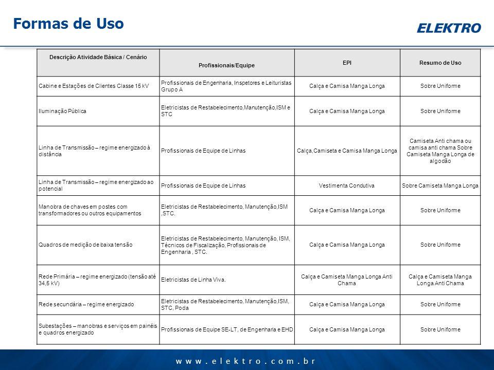 www.elektro.com.br Formas de Uso Descrição Atividade Básica / Cenário Profissionais/Equipe EPIResumo de Uso Cabine e Estações de Clientes Classe 15 kV
