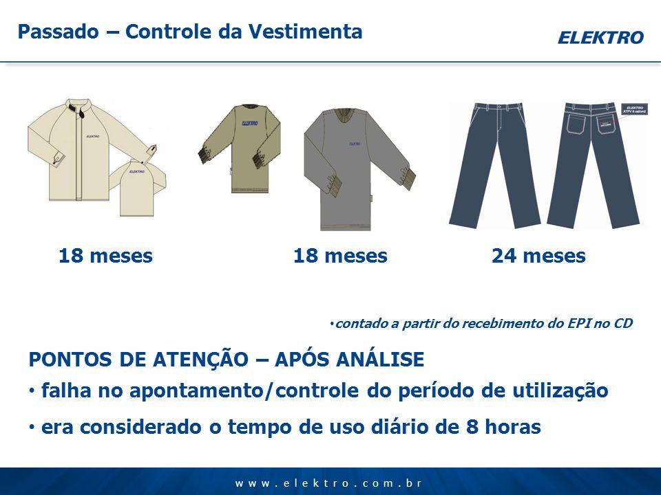 www.elektro.com.br Passado – Controle da Vestimenta 18 meses18 meses24 meses contado a partir do recebimento do EPI no CD PONTOS DE ATENÇÃO – APÓS ANÁ