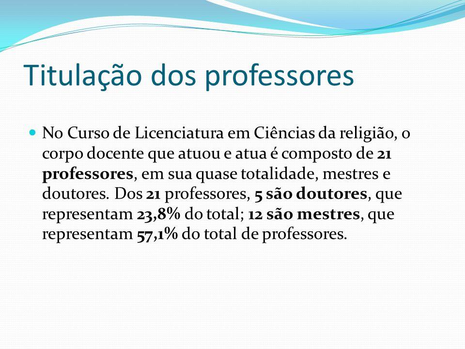 Titulação dos professores No Curso de Licenciatura em Ciências da religião, o corpo docente que atuou e atua é composto de 21 professores, em sua quas