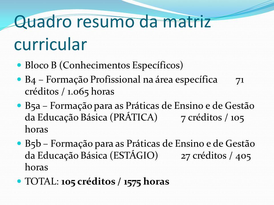Quadro resumo da matriz curricular Bloco B (Conhecimentos Específicos) B4 – Formação Profissional na área específica 71 créditos / 1.065 horas B5a – F