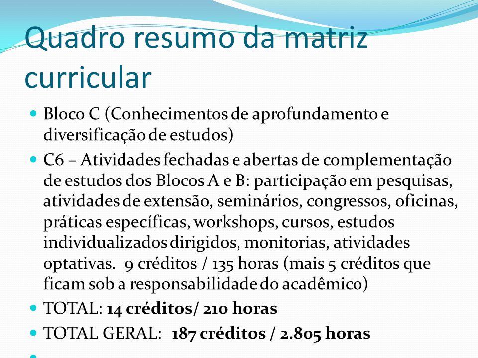 Quadro resumo da matriz curricular Bloco C (Conhecimentos de aprofundamento e diversificação de estudos) C6 – Atividades fechadas e abertas de complem