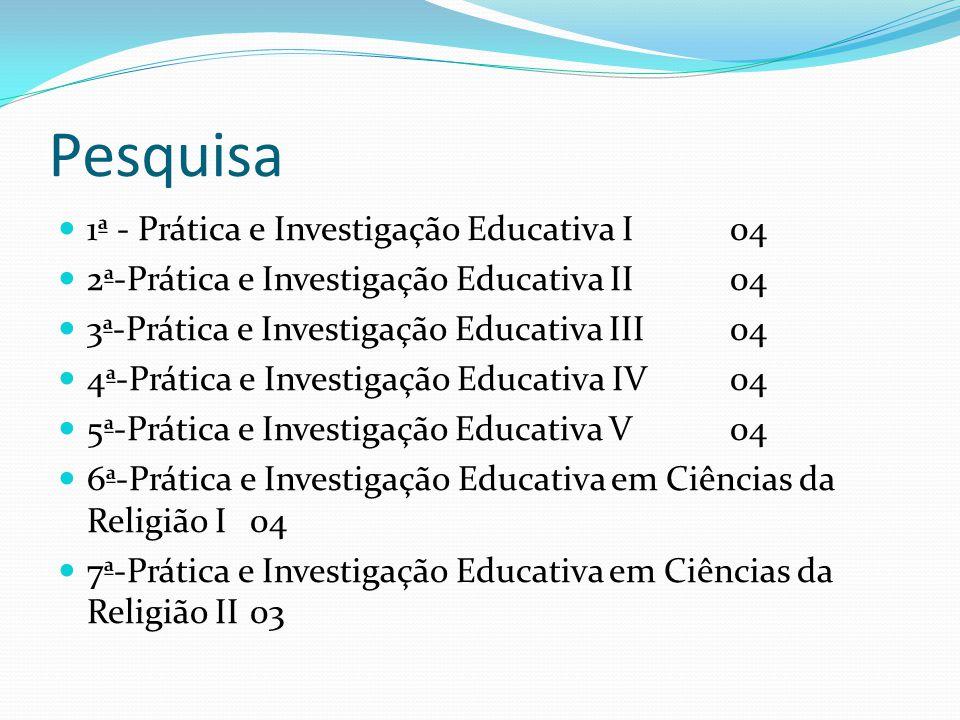 Pesquisa 1ª - Prática e Investigação Educativa I 04 2ª-Prática e Investigação Educativa II 04 3ª-Prática e Investigação Educativa III 04 4ª-Prática e