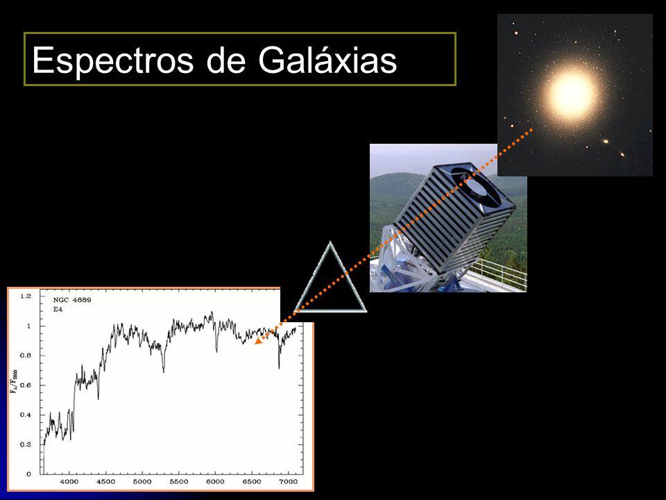 10 Espectros de Galáxias