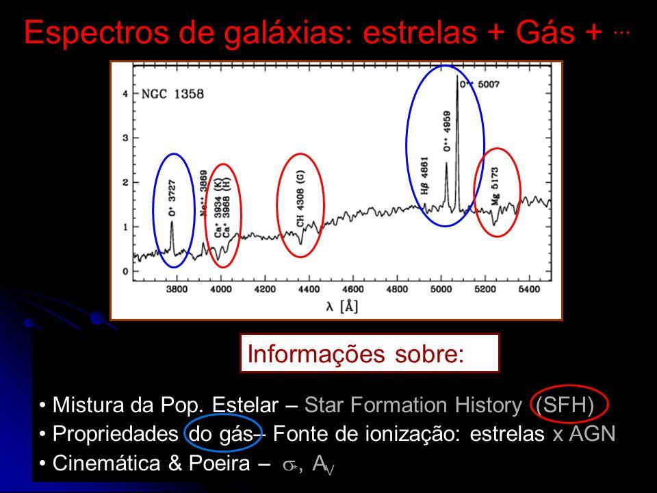 14 Espectros de galáxias: estrelas + Gás +... Mistura da Pop. Estelar – Star Formation History (SFH) Propriedades do gás– Fonte de ionização: estrelas