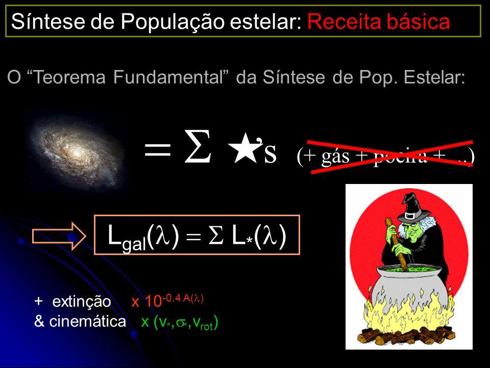 Síntese de População estelar: Receita básica s (+ gás + poeira +...) L gal ( ) L * ( ) O Teorema Fundamental da Síntese de Pop. Estelar: + extinção x