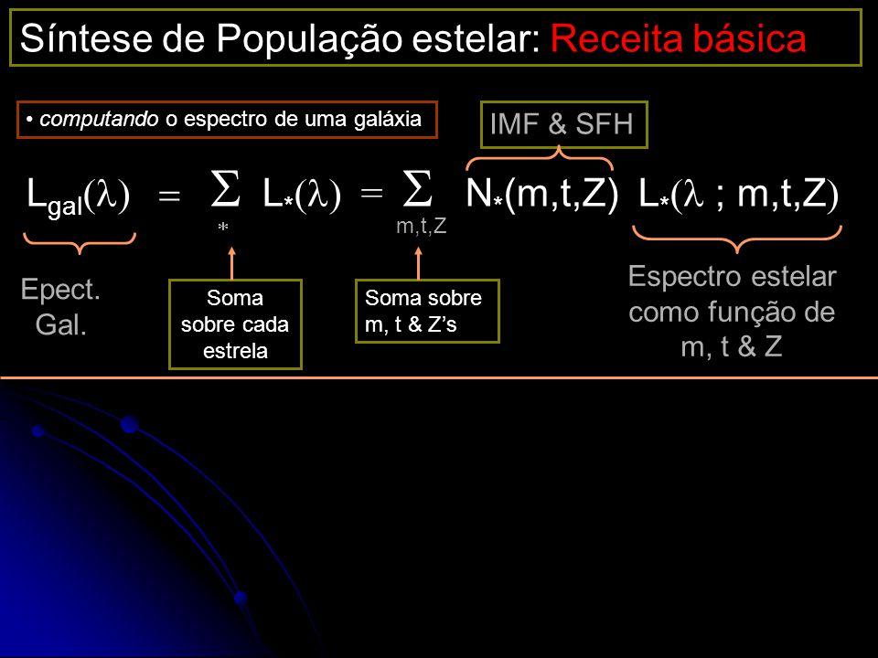 L gal L * = N * (m,t,Z) L * ; m,t,Z m,t,Z Epect. Gal. Espectro estelar como função de m, t & Z Soma sobre cada estrela Soma sobre m, t & Zs computando