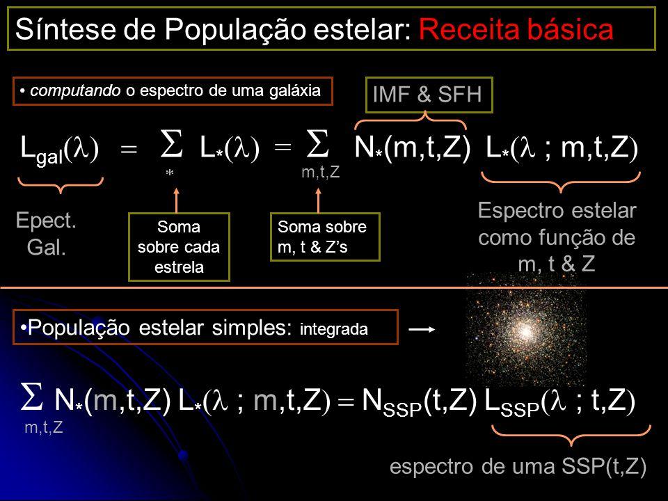 N * (m,t,Z) L * ; m,t,Z N SSP (t,Z) L SSP ; t,Z m,t,Z espectro de uma SSP(t,Z) População estelar simples: integrada L gal L * = N * (m,t,Z) L * ; m,t,