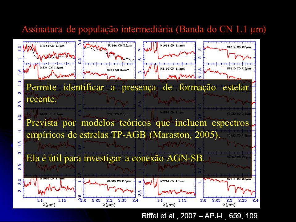 Assinatura de população intermediária (Banda do CN 1.1 µm) Permite identificar a presença de formação estelar recente. Prevista por modelos teóricos q