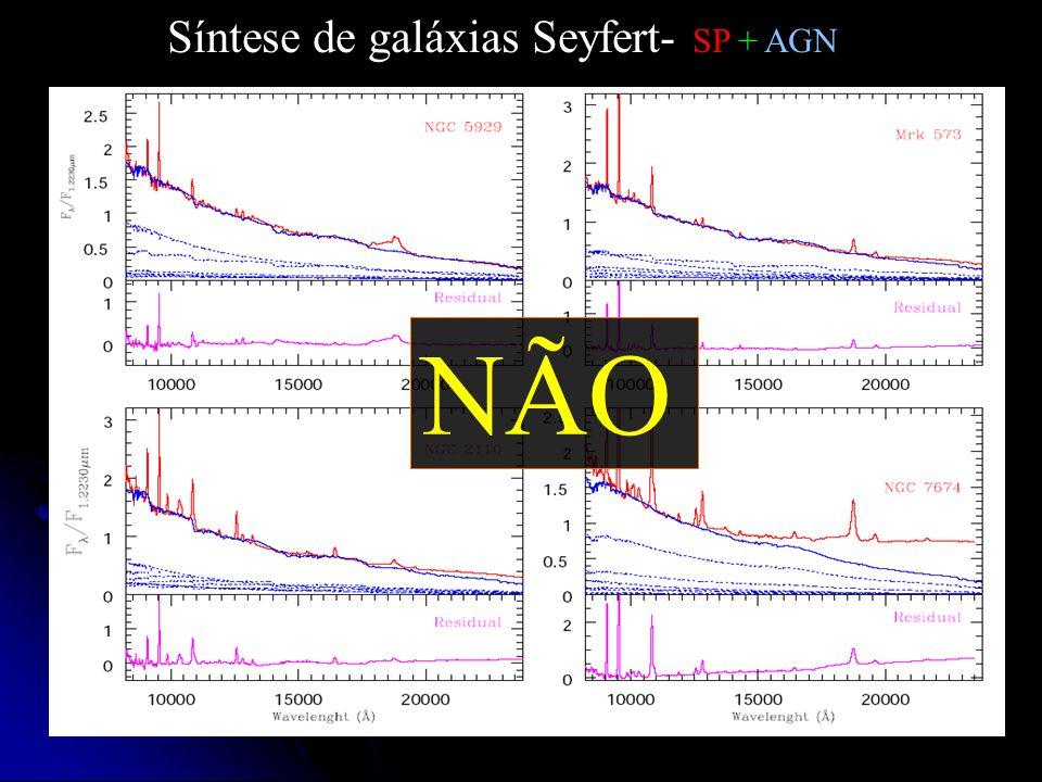 Síntese de galáxias Seyfert- SP + AGN NÃO