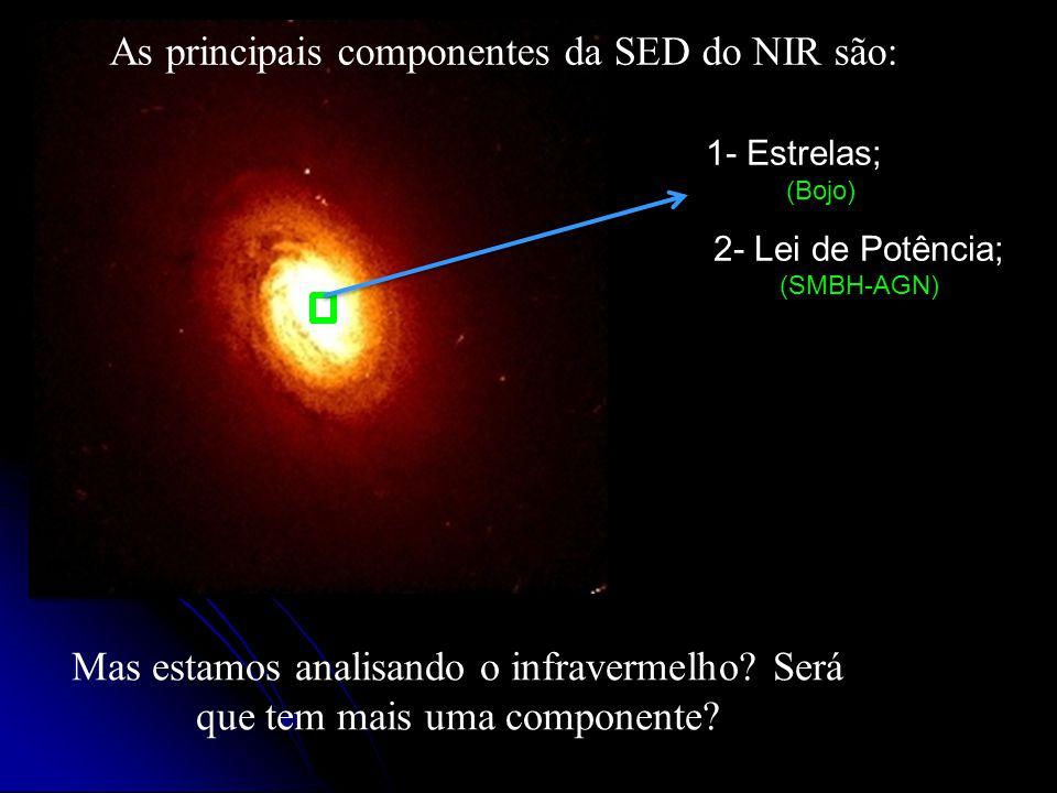 As principais componentes da SED do NIR são: 1- Estrelas; (Bojo) 2- Lei de Potência; (SMBH-AGN) Mas estamos analisando o infravermelho? Será que tem m