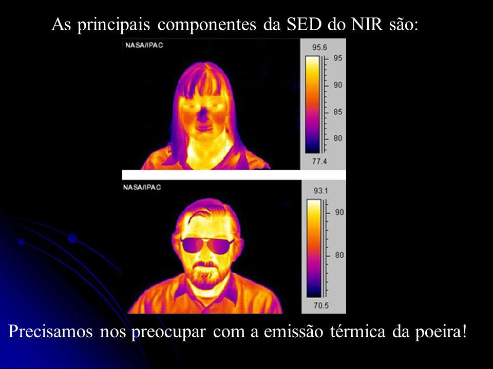 As principais componentes da SED do NIR são: Precisamos nos preocupar com a emissão térmica da poeira!