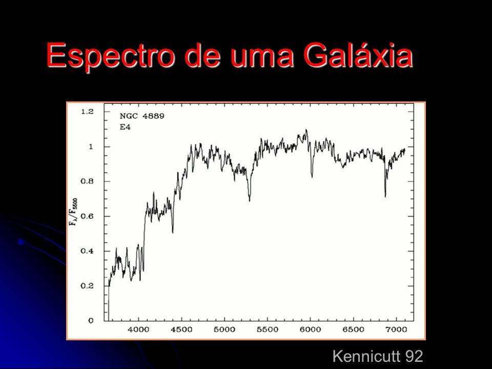 Espectro de uma Galáxia Kennicutt 92