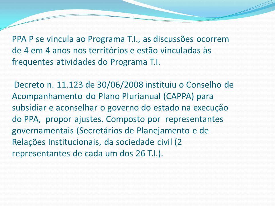 PPA P se vincula ao Programa T.I., as discussões ocorrem de 4 em 4 anos nos territórios e estão vinculadas às frequentes atividades do Programa T.I.