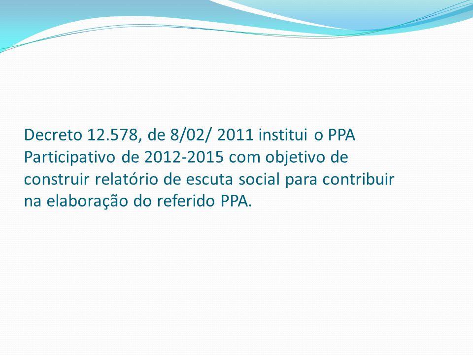 Decreto 12.578, de 8/02/ 2011 institui o PPA Participativo de 2012-2015 com objetivo de construir relatório de escuta social para contribuir na elaboração do referido PPA.