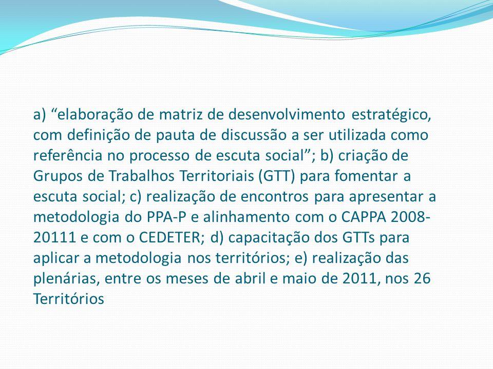 a) elaboração de matriz de desenvolvimento estratégico, com definição de pauta de discussão a ser utilizada como referência no processo de escuta social; b) criação de Grupos de Trabalhos Territoriais (GTT) para fomentar a escuta social; c) realização de encontros para apresentar a metodologia do PPA-P e alinhamento com o CAPPA 2008- 20111 e com o CEDETER; d) capacitação dos GTTs para aplicar a metodologia nos territórios; e) realização das plenárias, entre os meses de abril e maio de 2011, nos 26 Territórios