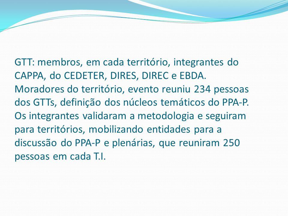 GTT: membros, em cada território, integrantes do CAPPA, do CEDETER, DIRES, DIREC e EBDA.