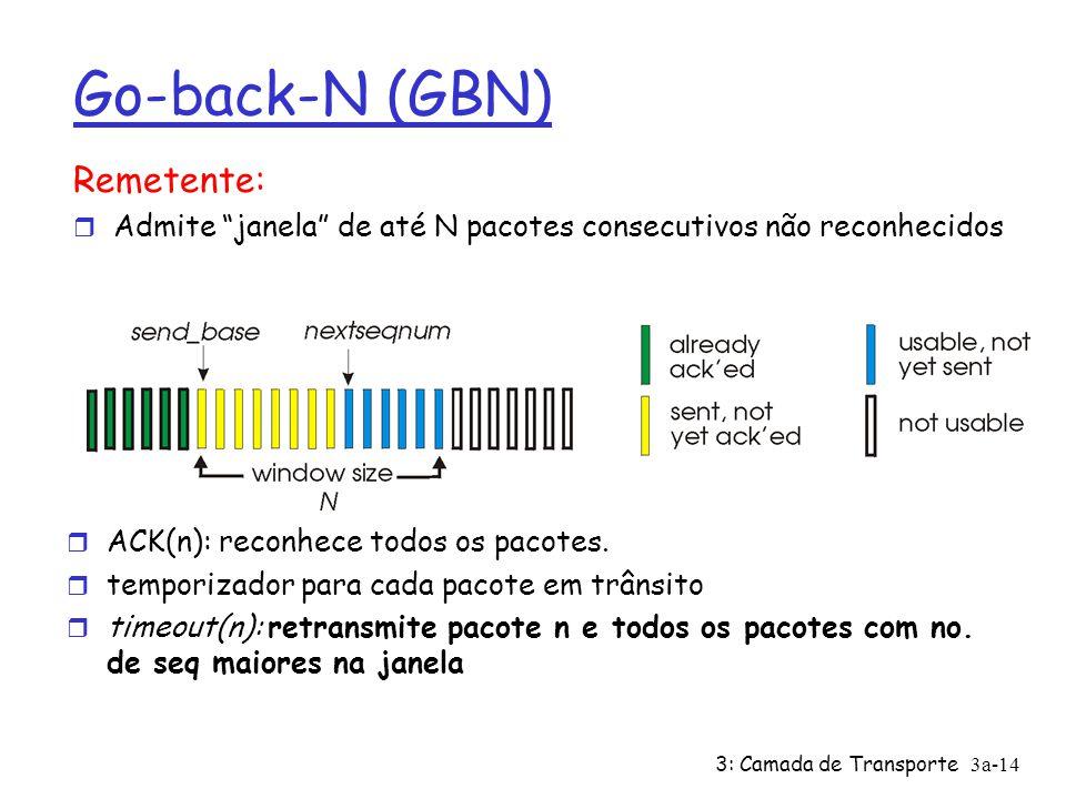 3: Camada de Transporte 3a-14 Go-back-N (GBN) Remetente: r Admite janela de até N pacotes consecutivos não reconhecidos r ACK(n): reconhece todos os p