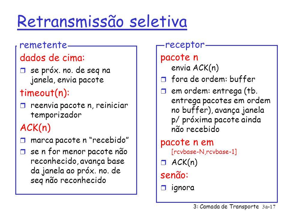 3: Camada de Transporte 3a-17 Retransmissão seletiva dados de cima: r se próx. no. de seq na janela, envia pacote timeout(n): r reenvia pacote n, rein