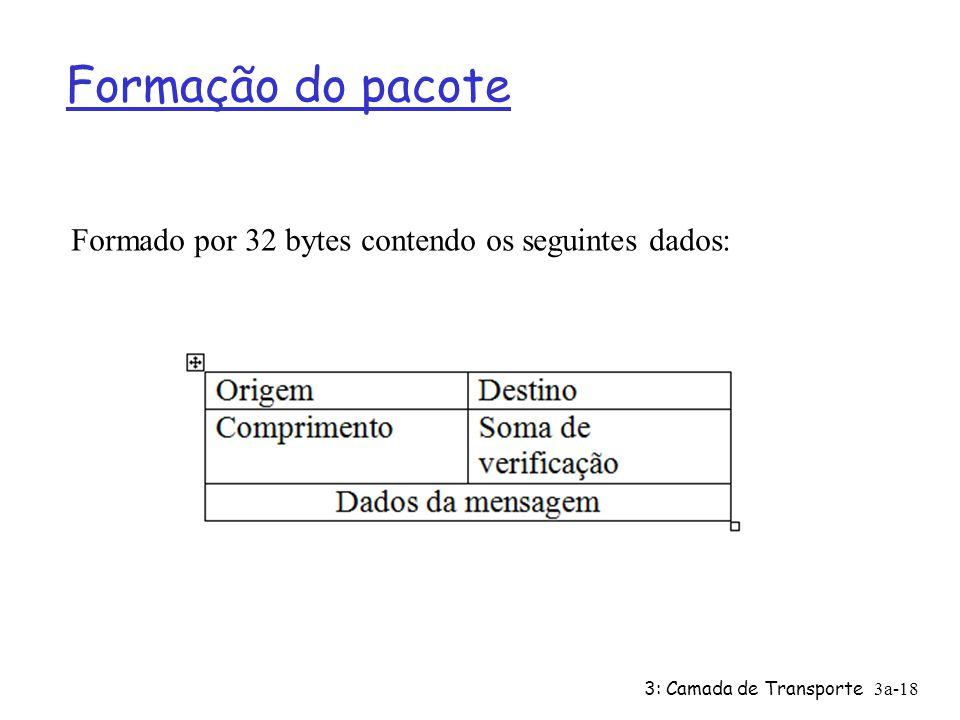 3: Camada de Transporte 3a-18 Formação do pacote Formado por 32 bytes contendo os seguintes dados: