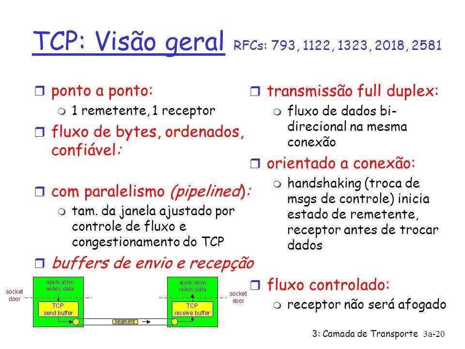 3: Camada de Transporte 3a-20 TCP: Visão geral RFCs: 793, 1122, 1323, 2018, 2581 r transmissão full duplex: m fluxo de dados bi- direcional na mesma c