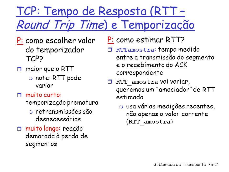 3: Camada de Transporte 3a-21 TCP: Tempo de Resposta (RTT – Round Trip Time) e Temporização P: como escolher valor do temporizador TCP? r maior que o