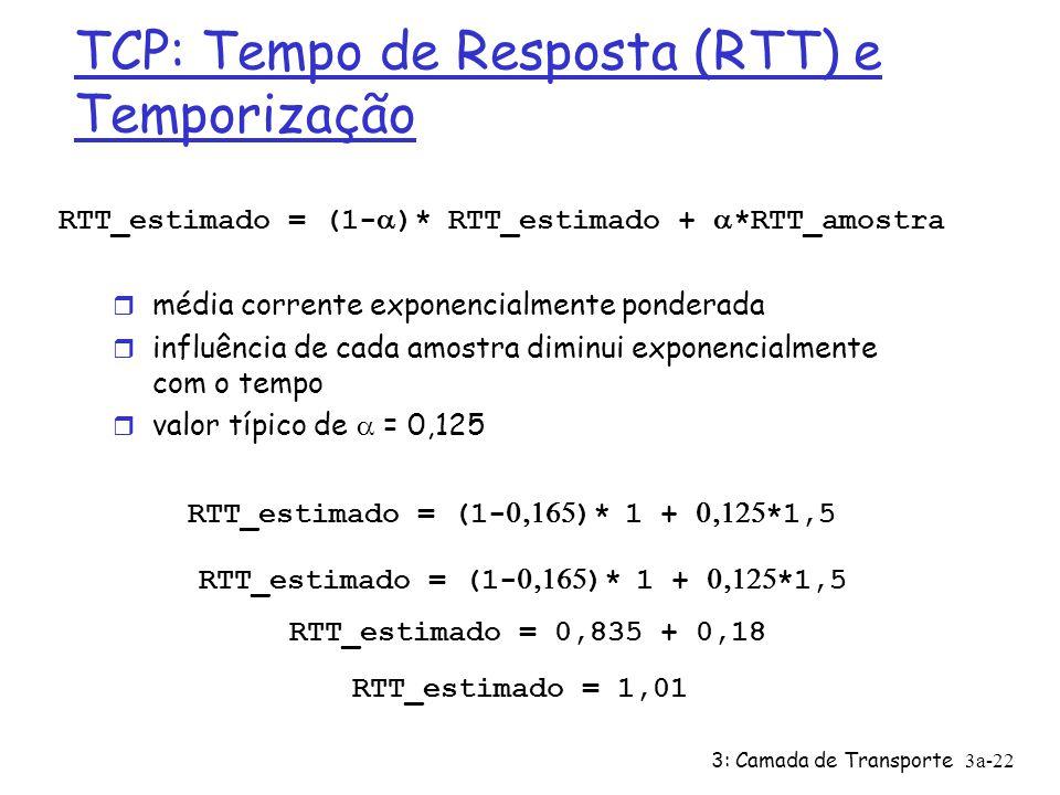 3: Camada de Transporte 3a-22 TCP: Tempo de Resposta (RTT) e Temporização RTT_estimado = (1- )* RTT_estimado + *RTT_amostra r média corrente exponenci