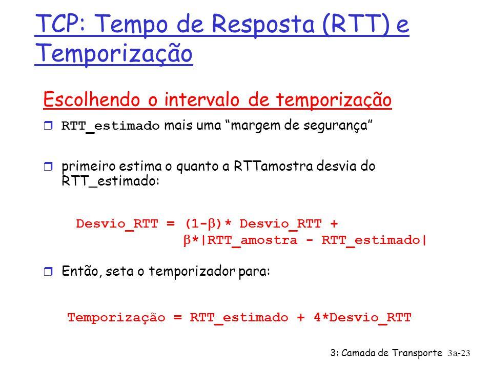 3: Camada de Transporte 3a-23 TCP: Tempo de Resposta (RTT) e Temporização Escolhendo o intervalo de temporização RTT_estimado mais uma margem de segur