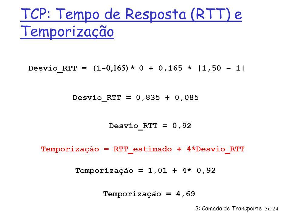 3: Camada de Transporte 3a-24 TCP: Tempo de Resposta (RTT) e Temporização Temporização = RTT_estimado + 4*Desvio_RTT Desvio_RTT = (1- )* 0 + 0,165 * |