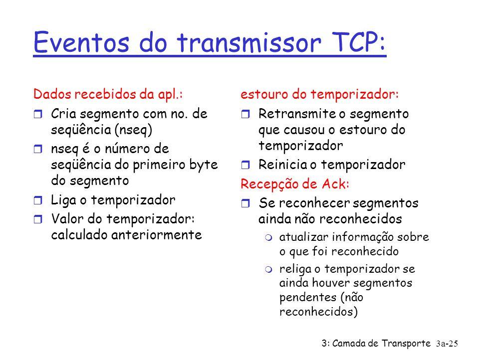 3: Camada de Transporte 3a-25 Eventos do transmissor TCP: Dados recebidos da apl.: r Cria segmento com no. de seqüência (nseq) r nseq é o número de se