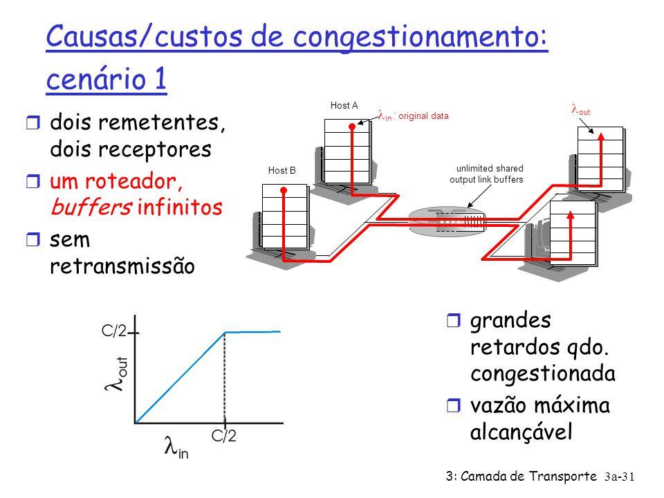 3: Camada de Transporte 3a-31 Causas/custos de congestionamento: cenário 1 r dois remetentes, dois receptores r um roteador, buffers infinitos r sem r