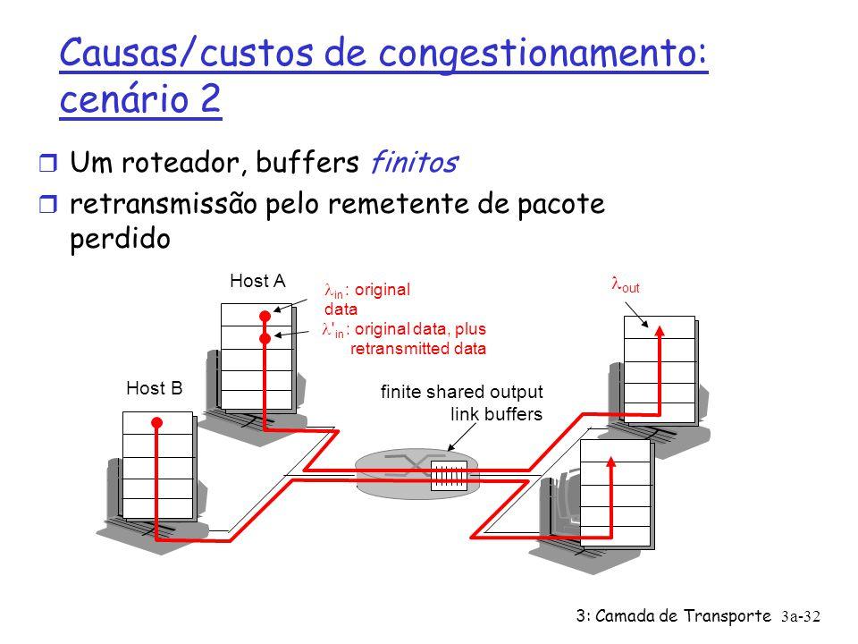 3: Camada de Transporte 3a-32 Causas/custos de congestionamento: cenário 2 r Um roteador, buffers finitos r retransmissão pelo remetente de pacote per