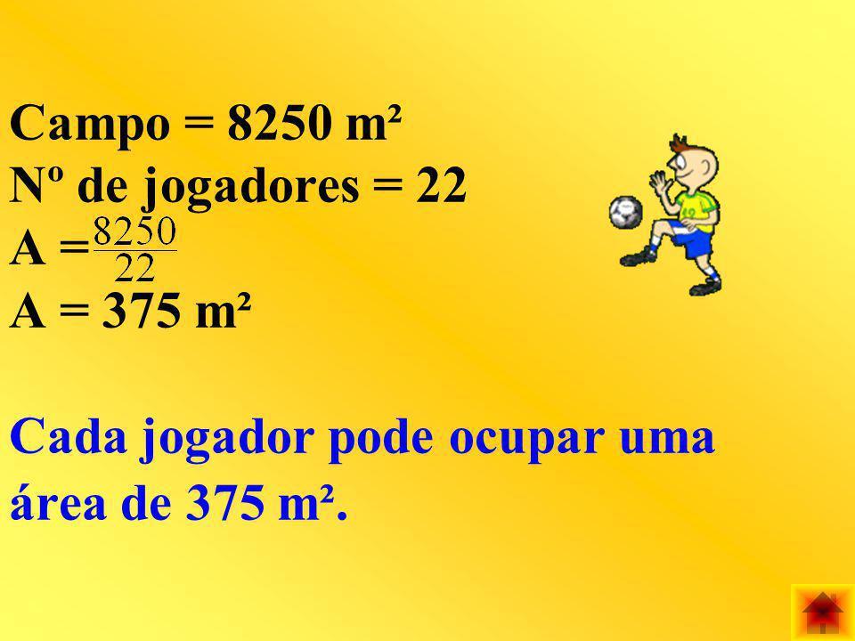 Campo = 8250 m² Nº de jogadores = 22 A = A = 375 m² Cada jogador pode ocupar uma área de 375 m².
