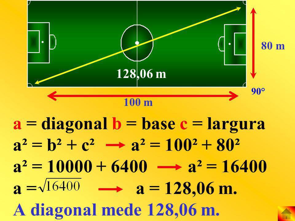 a = diagonal b = base c = largura a² = b² + c² a² = 100² + 80² a² = 10000 + 6400 a² = 16400 a = a = 128,06 m. A diagonal mede 128,06 m. 80 m 100 m 128