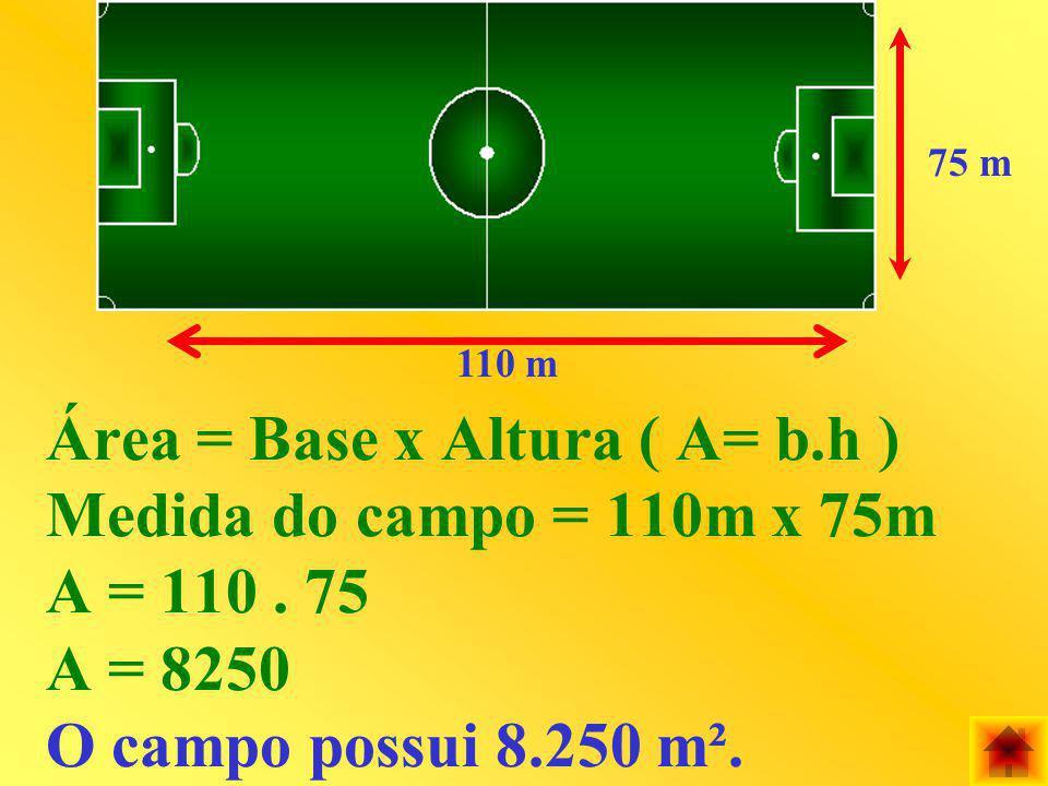 Área = Base x Altura ( A= b.h ) Medida do campo = 110m x 75m A = 110. 75 A = 8250 O campo possui 8.250 m². 75 m 110 m