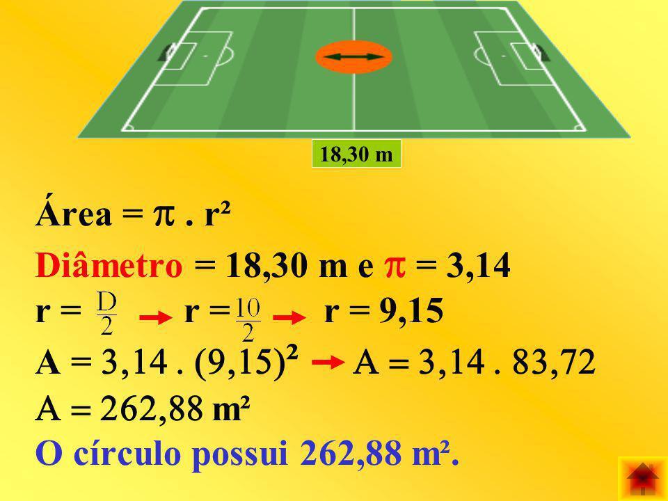 Área =. r² Diâmetro = 18,30 m e = 3,14 r = r = r = 9,15 A = ² m² O círculo possui 262,88 m². 18,30 m