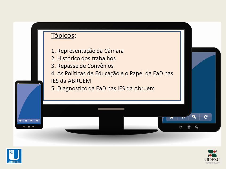 RECURSOS REPASSADOS 2011/2012